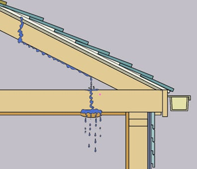 Image Result For Balcony Leaking Water Into House