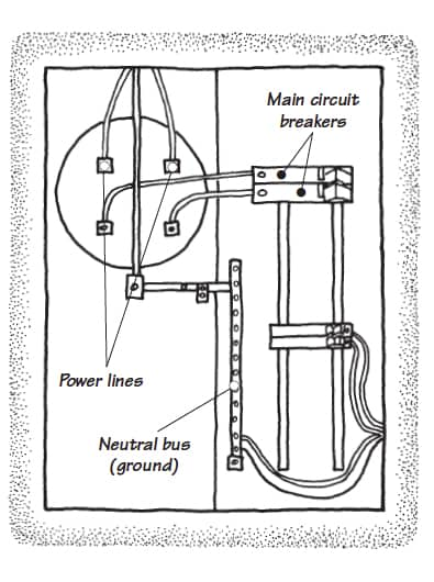 electrical circuit diagram from panel box