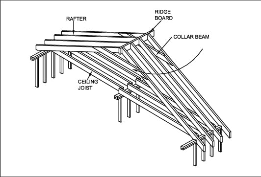 roofing terms diagram wiring for gibson les paul guitar roof framing basics