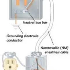 Service Panel Grounding Diagram Centurion 3000 Power Converter Wiring Electrical