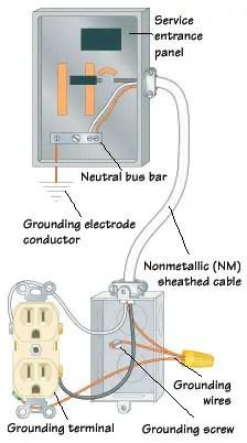 service panel grounding diagram 2000 jetta 2 0 engine electrical