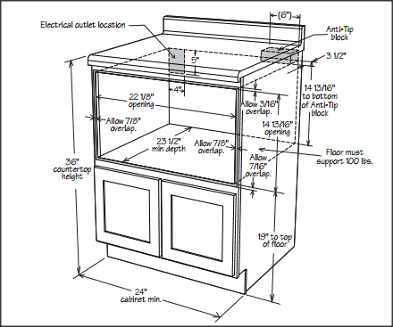How to Install a Microwave Drawer