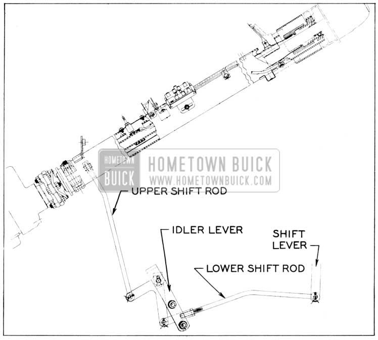 1957 Buick Dynaflow Transmission Maintenance