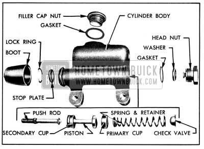 1950 Buick Brake Replacement and Repair