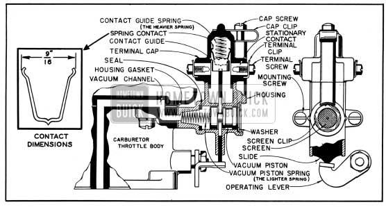 1987 buick grand national engine diagram - 5aaxoowklsmestajtarainfo \u2022
