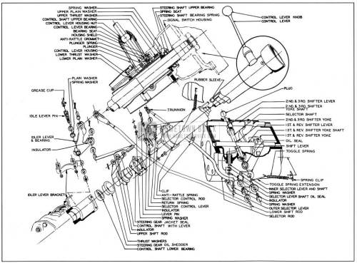 small resolution of 1950 buick synchromesh transmission shift mechanism series 40 50