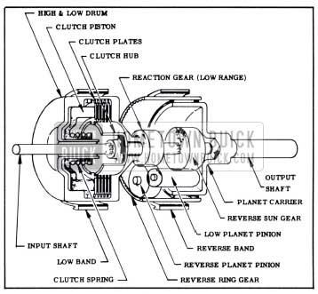 1951 Buick Dynaflow Transmission Maintenance