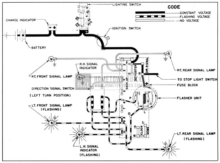 related with 99 buick regal turn signal wiring diagram