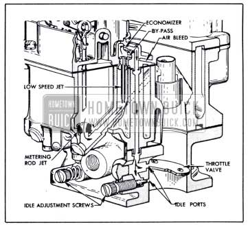 Carburetor Jet Valve, Carburetor, Free Engine Image For