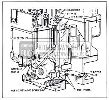 Carburetor Jet Valve, Carburetor, Free Engine Image For
