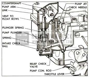 4 Barrel Carter Carburetor Diagram Ford 1 Barrel Carb