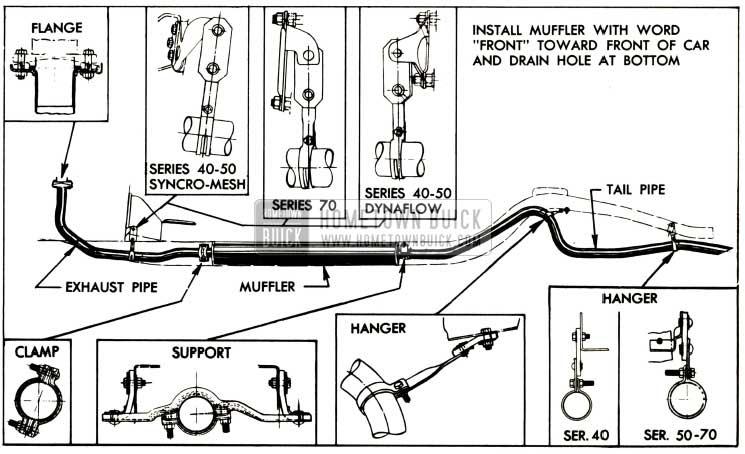 1995 Buick Lesabre Wiper Motor Wiring Diagram 1995 Buick