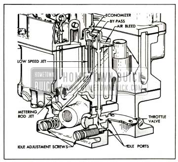 Edelbrock Carb Identification Numbers • Wiring And Engine