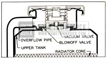 Hermetic Compressor Parts Diagram. Diagram. Auto Wiring