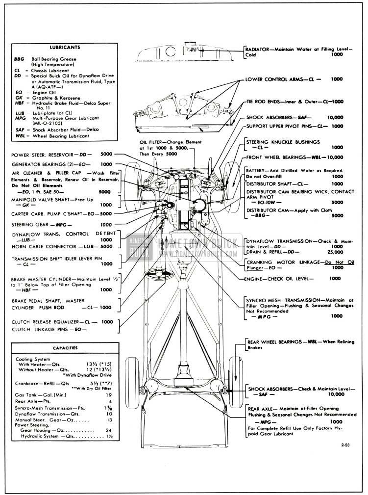 95 Riviera Fuse Box Diagram Control Box Diagram Wiring