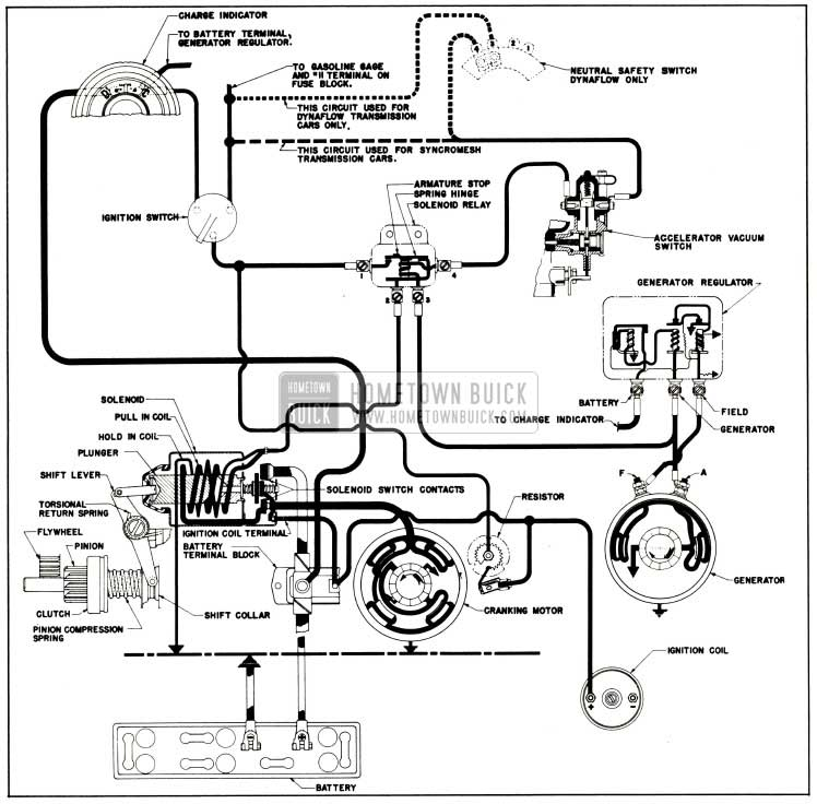 Buick Skylark Fuse Box Diagram Transmission Html