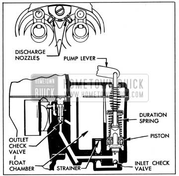 2 Stroke Power Valve, 2, Free Engine Image For User Manual