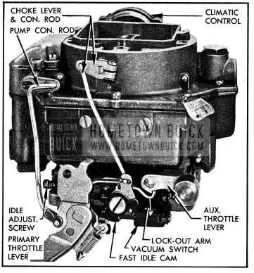 rochester 4 barrel carburetor diagram pi controller block 1954 buick carter 4-barrel - hometown