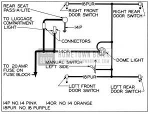 1954 Buick Wiring Diagrams  Hometown Buick
