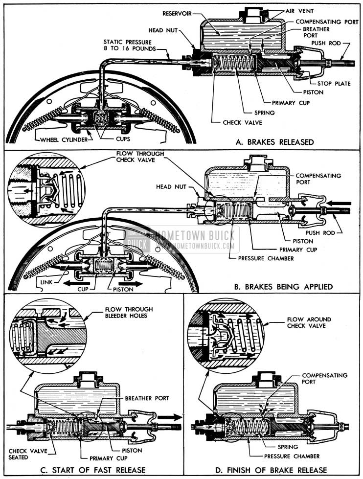 1960 Buick Lesabre Wiring Diagram. Buick. Auto Wiring Diagram