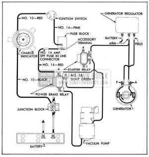 1954 Buick Wiring Diagrams  Hometown Buick