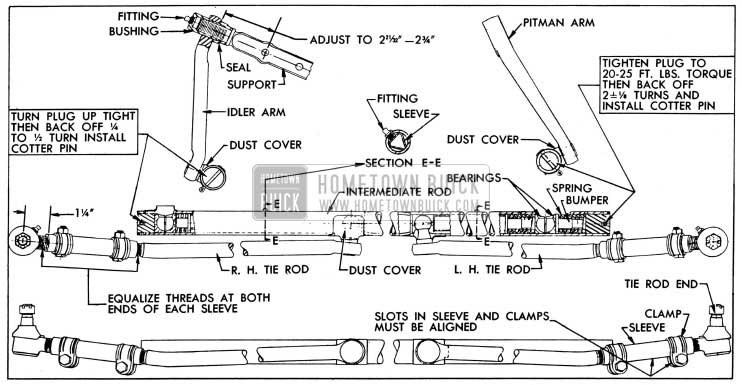 1954 Buick Manual Steering and Steering Linkage