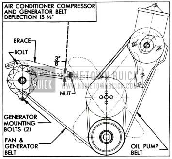 1955 Buick Cooling and Oiling Systems Service