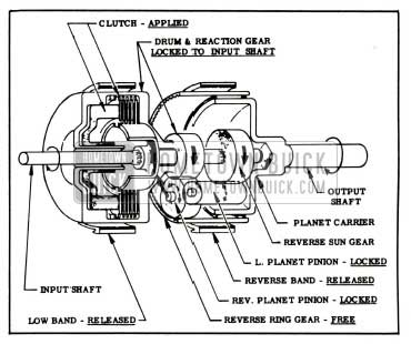 1955 Buick Dynaflow Transmission Specifications