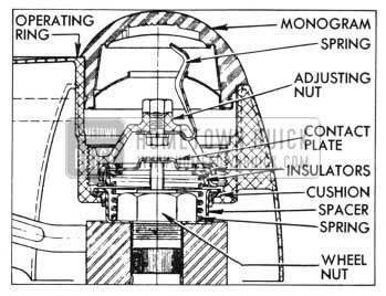 Delco Remy Horn Relay Wiring Diagram Toyota Wiring Diagram