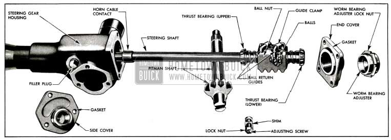 1955 Buick Manual Steering and Steering Linkage