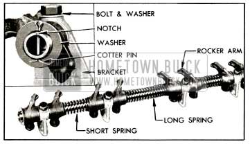 1955 Buick Cylinder Head and Valve Mechanism Service
