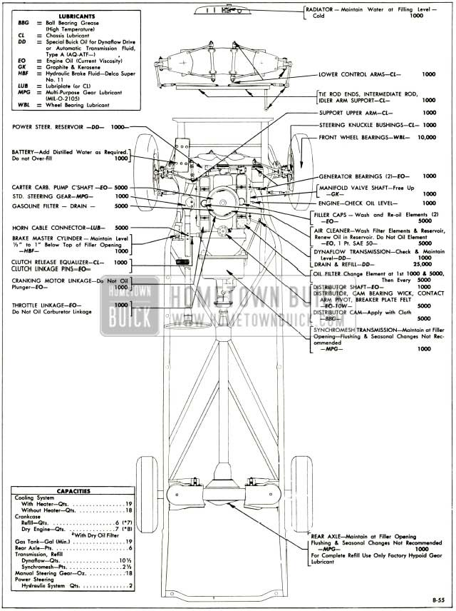 1956 Buick Lubricare and Bearing Service