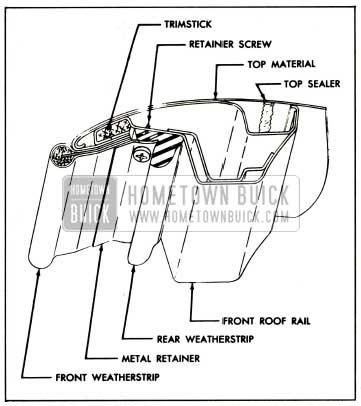 Universal Windshield Washer Kit Wiring Diagrams