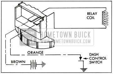 Dodge Caravan Body Kit Dodge Caravan Ground Effects Wiring