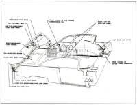 1959 Buick Lesabre Wiring Diagram. Buick. Auto Fuse Box ...