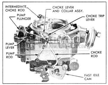 Carburetor 1956 Buick Wiring Diagram. Buick. Auto Wiring