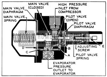 Natural Gas Heater Diagram Gas Water Heater Diagram Wiring