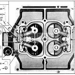 Rochester 4 Barrel Carburetor Diagram Vauxhall Astra Mk4 Wiring Diagrams 1956 Buick 4-barrel - Hometown