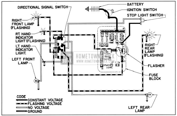 Signal Flasher Wiring Diagram 1954 Sign Wiring Diagram