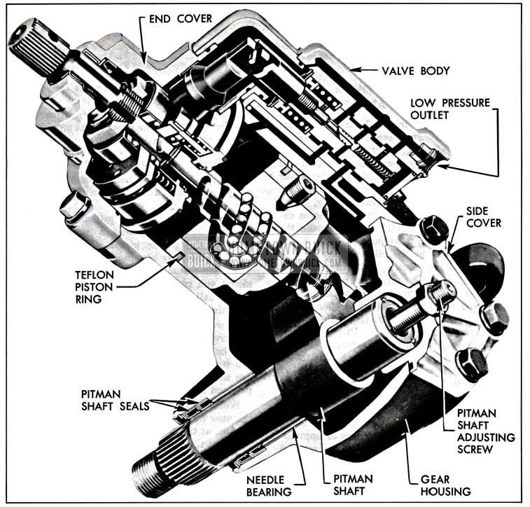 Power Steering Column Diagram : 29 Wiring Diagram Images