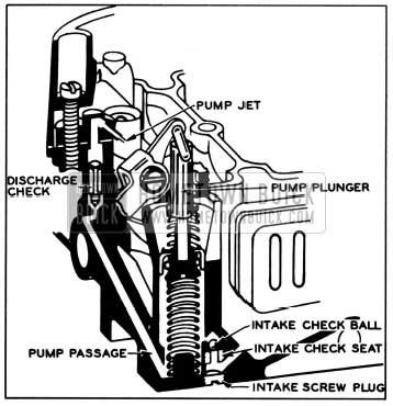 1955 Thunderbird Wiring Harness. 1955. Wiring Diagram