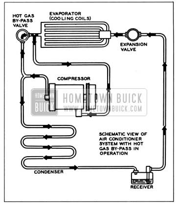 wiring diagram for whirlpool electric water heater landscape it diagrams frigidaire refrigerators mini refrigerator ...