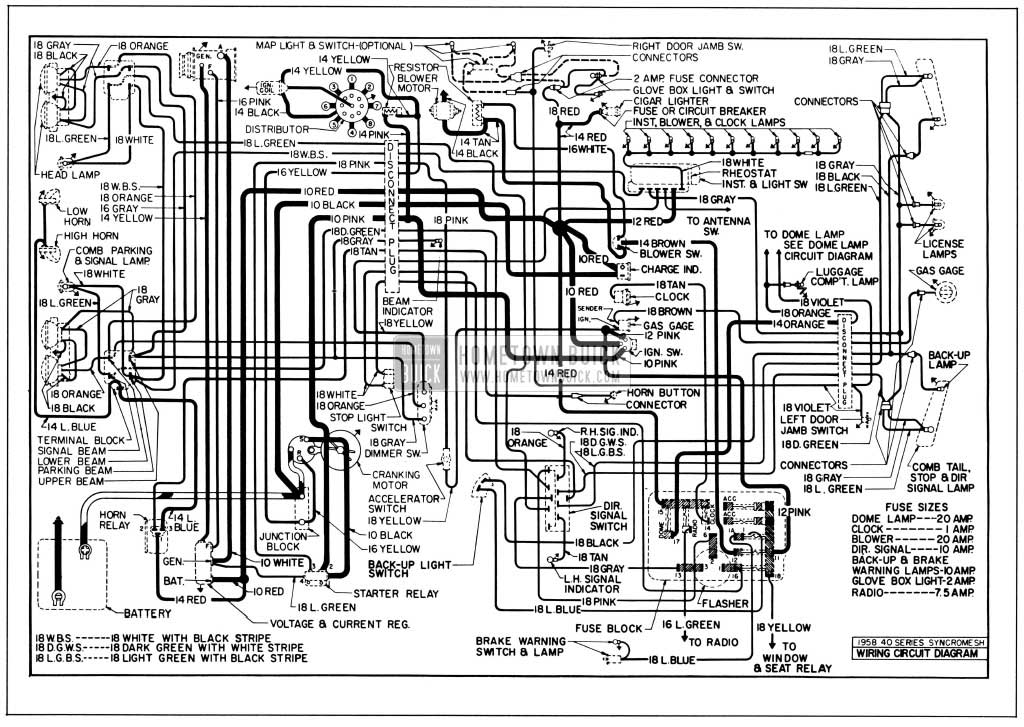 1958 buick chassis wiring diagram synchromesh transmission?resize\=665%2C472\&ssl\=1 mg zr horn wiring diagram wiring diagram shrutiradio renault clio horn wiring diagram at soozxer.org