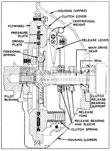 88 Cadillac Deville Ignition Diagram. Cadillac
