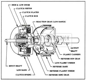 Transmission Sun Gear, Transmission, Free Engine Image For