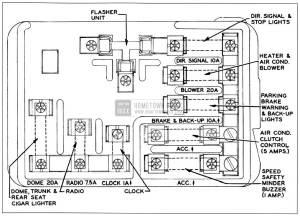 1996 buick lasabre fuse box diagram  wiring online