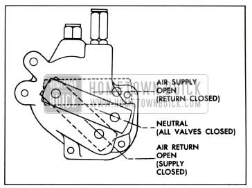 Exhaust Flow Control Valve, Exhaust, Free Engine Image For