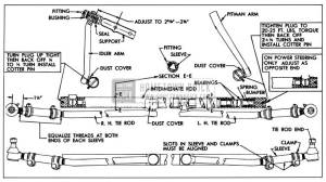 1958 Buick Manual Steering Gear and Linkage  Hometown Buick