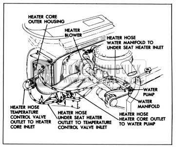 Buick Heater Diagram. Buick. Auto Parts Catalog And Diagram