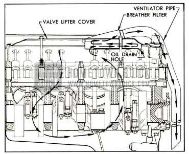 1973 Corvette C3 Headlight Vacuum Diagram. Corvette. Auto